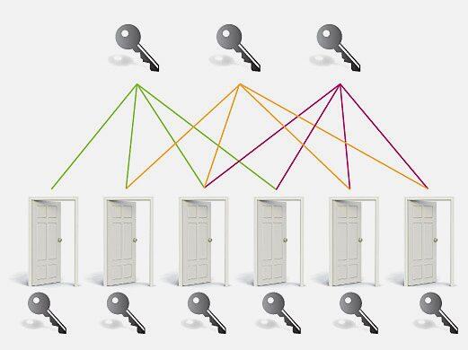 Система Мастер Ключ разрабатывается на платформе цилиндров мировых